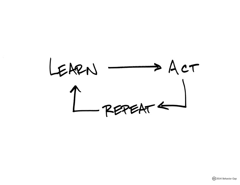 Learn-Act-Repeat